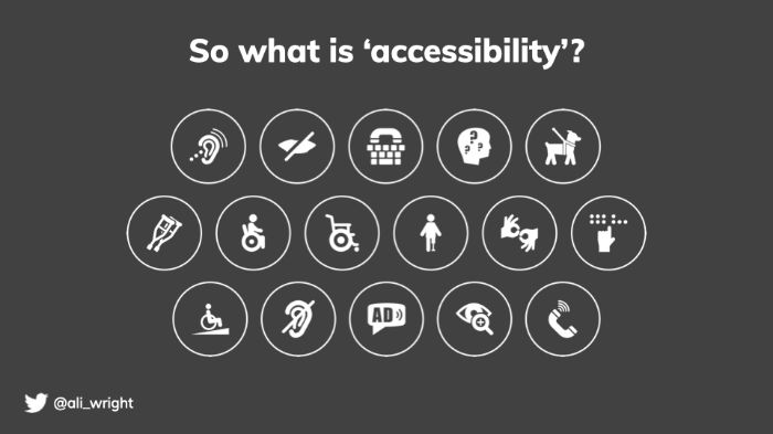 Title is: So what is accessibility? And a seriesof icons indicating different impairments