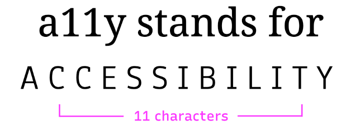 A11y is Accessibility.